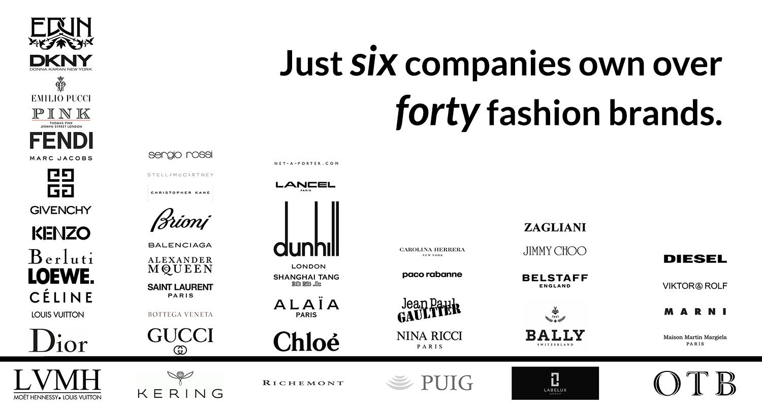 fashion designers top fashion designers and brands best new york designers ... top luxury fashion brands. To see an expanded version, click here.