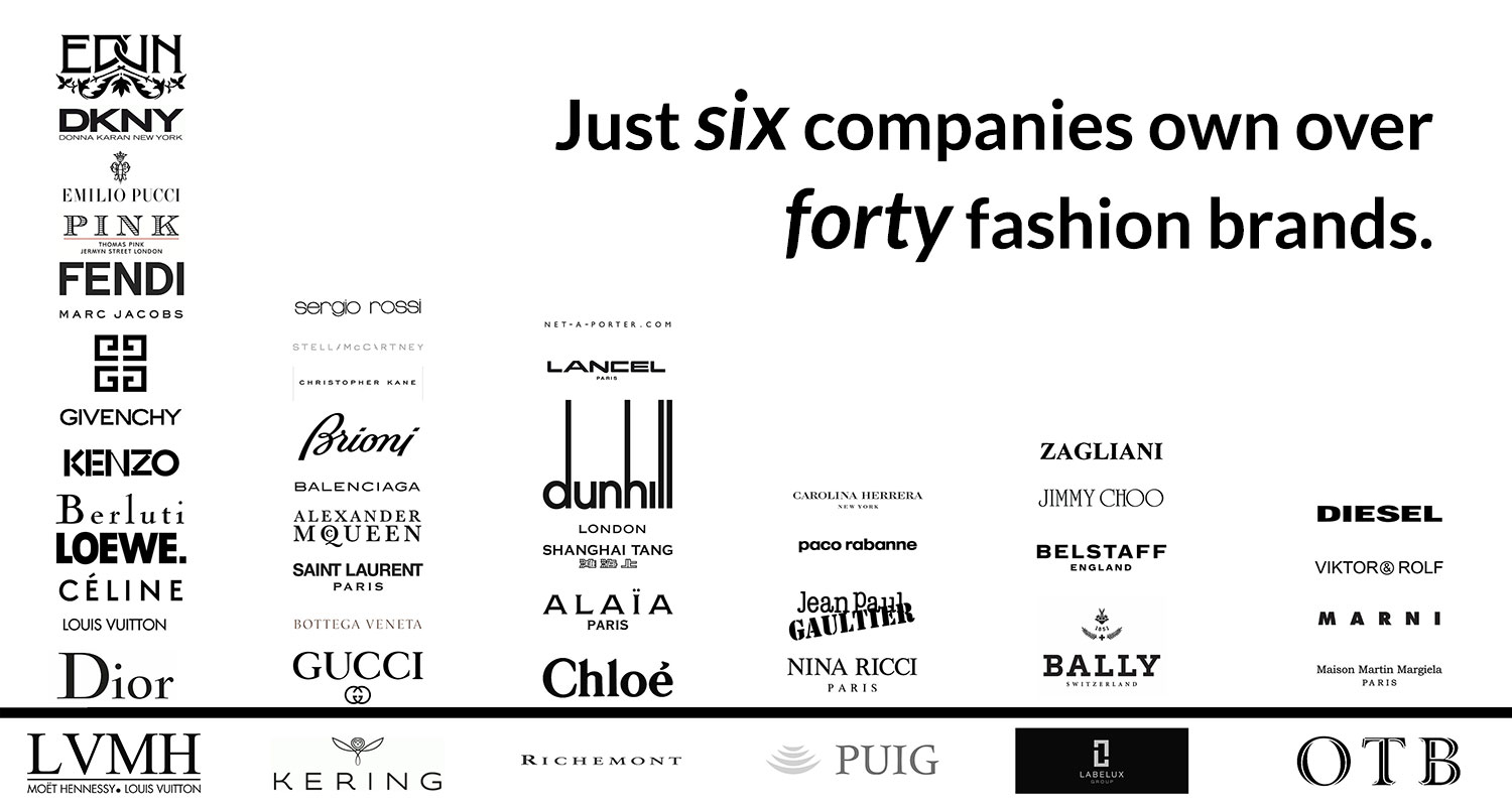 See How These Six Corporations Control The Luxury Fashion