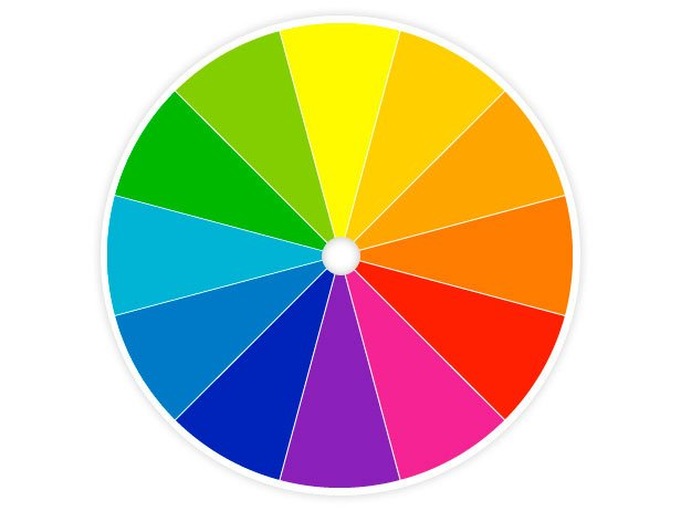 A Stock Color Wheel Showing The Rainbow Of Colors And Their Compliments